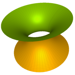 MathMod For Mac