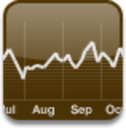 iStocks Widget 0.3.5